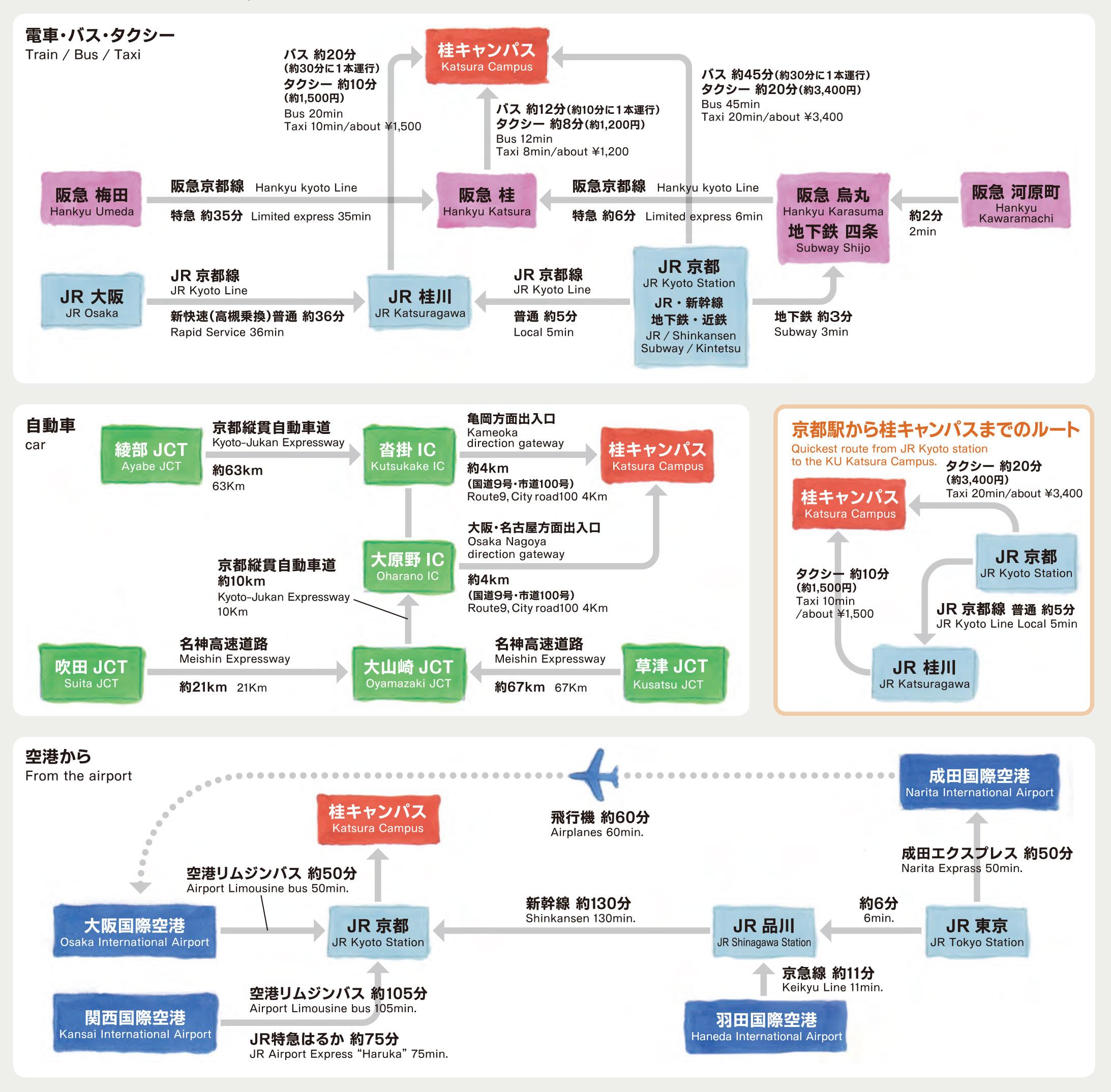 katsura_map_アクセス.jpg
