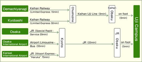 Uji_long distance.jpg