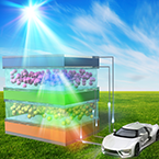 Energy Process Engineering