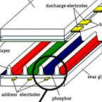 Advanced Imaging Techonology