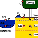 Regional Water Environment Systems