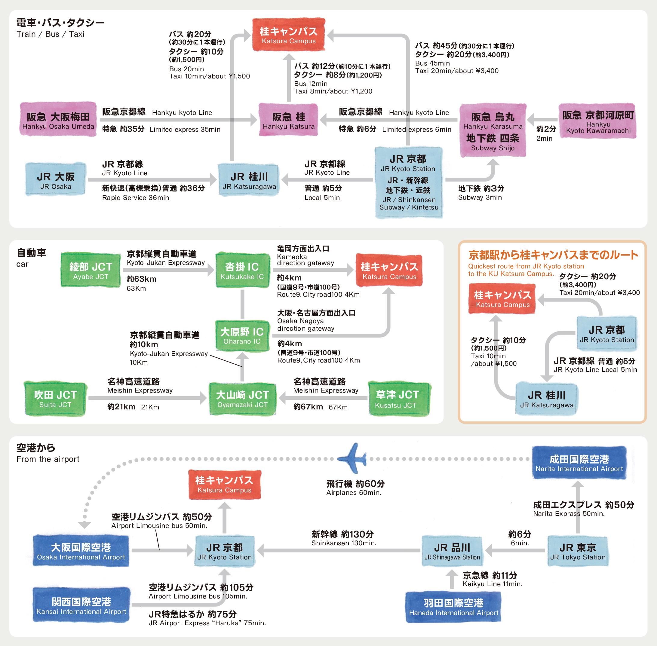 桂-遠距離マップ.jpg