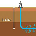 地殻開発工学
