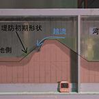 防災水工学