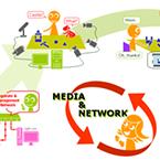 複合メディア